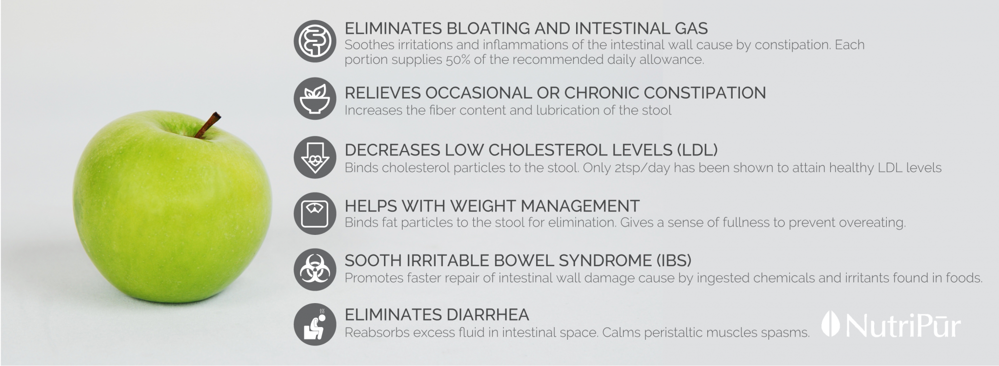 Intesfib - weight loss, cholesterol, constipation, bloating, IBS, diarrhea